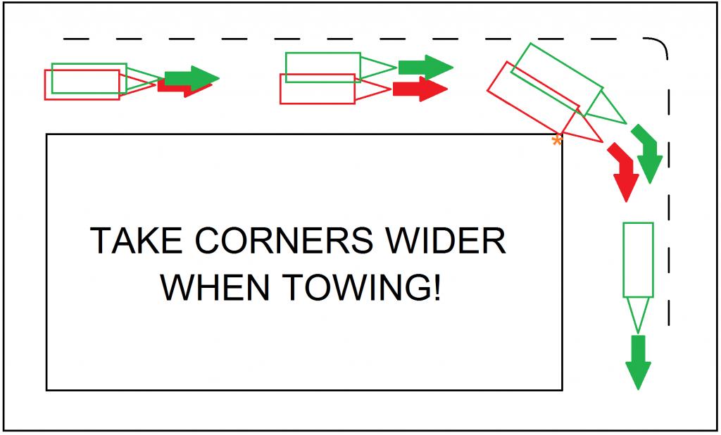 CAR TRAILER DRIVE LINE